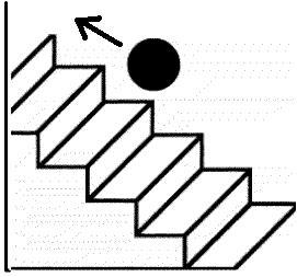 Gu a pr ctica subir escaleras taringa for Que es una escalera
