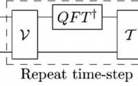 dibujo20081205qftinchemicalsimulation