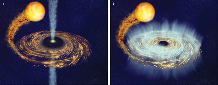 dibujo20090326twoaccretionstatesinmicroquasar