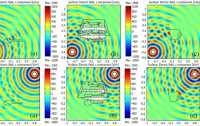 """Transformación mediate """"ilusión óptica verdadera"""" de una cuchara en una taza. (C) Lai et al. Hong Kong"""