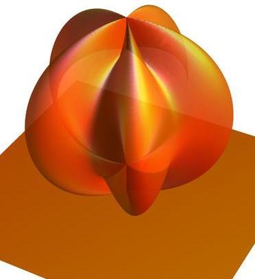 Dibujo20090819_M2_brane_and_transverse_geommetry_using_Chern_Simons_theory