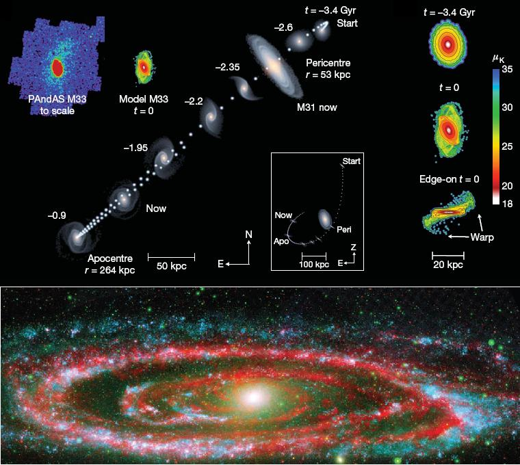 Dibujo20090902_M31_M33_interaction_from_Pandas_survey_and_JPL_image_Andromeda_M31