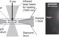Dibujo20091210_Schematic_diagram_and_micro-photograph_diamond-anvil_cell_under_high_pressure_140_GPa