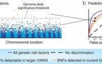Dibujo20100703_GWAS_Manhattan_plot_of_significance_against_chromosomal_location