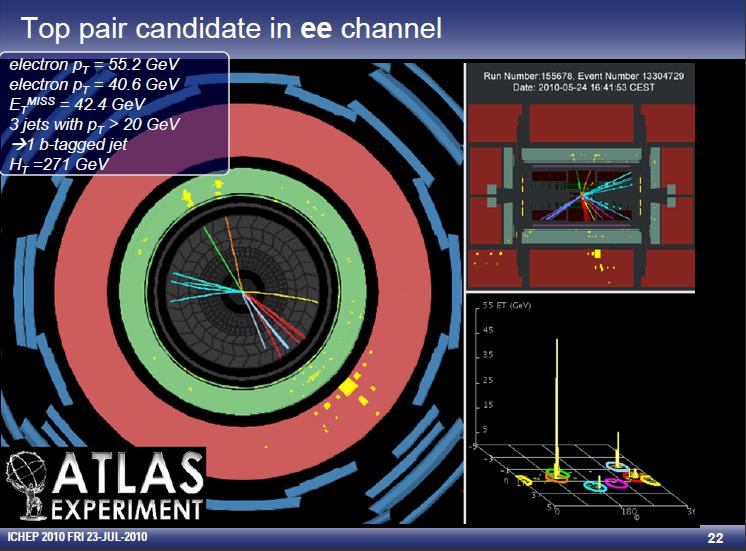 Resultado de imagen de experimento atlas del LHC
