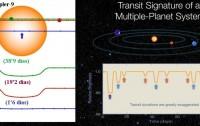 Dibujo20100829_kepler-9_star_planetary_system_from_nasa_s_kepler_spaceship