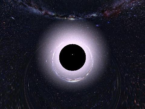 charged black hole -#main