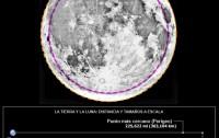 Dibujo20110322_supermoon-lunar-perigee-huge-110317c-02-spanish