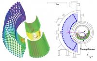 Izquierda: Ejemplo de evento observado de conversíon de un muón en un electrón. Derecha: corte transversal del experimento.