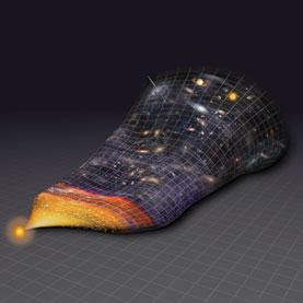 http://francis.naukas.com/files/2011/04/dibujo20110407_deflating_cosmology_illustration_malcolm_godwin.jpg