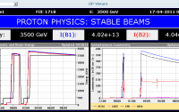 Dibujo20110417_lhc_event_page_1_luminosity_intensity_beams_today