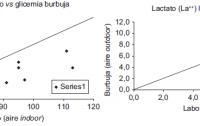 Dibujo20110520_glicemia_lactato_laboratorio_versus_burbuja