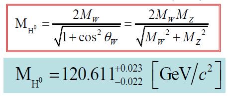dibujo20110805_kitazawa_higgs_mass_estimation.png