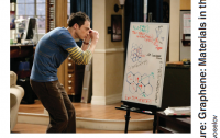 Dibujo20110907_sheldon_the_big_bang_theory_sitcom_in_review_of_modern_physics