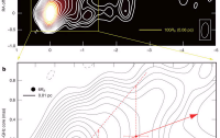 Dibujo20110907_VLBA_image_M87_43_GHz_and_core-shift_positions