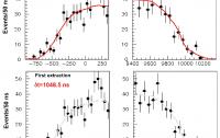 Dibujo20110930_front_protons_neutrinos_opera_experiment