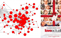 Dibujo20111018_love_actually_movie_Social_network_characters_node_size_prop_to_total_dialogue