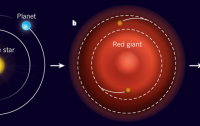 Dibujo20111221_Possible_formation_mechanism_of_close-in_planets_hot_b_subdwarf_observed_Kepler_NASA