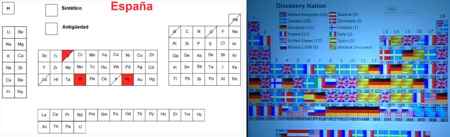 Espaa sus dos elementos qumicos y medio y el error de neil neil urtaz Image collections