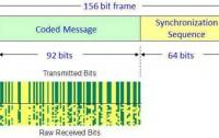 Dibujo20120315 neutrino message 92 bits sent