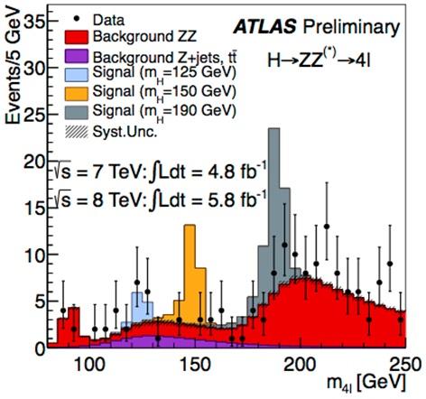 Resultado de imagen de Con 7 TeV ha sido suficiente para encontrar la famosa partícula de Higgs pero…