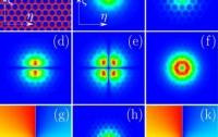 Dibujo20120711 solitons in photonic crystal fibers