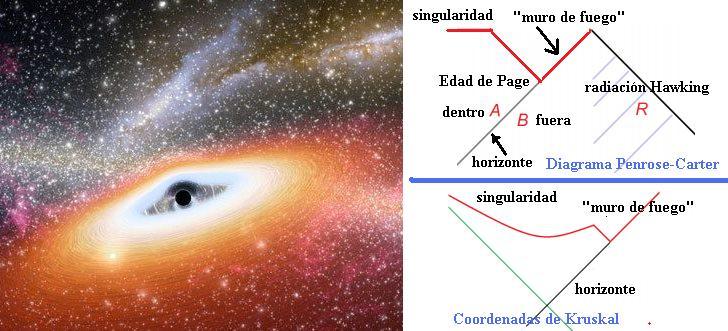 black holes firewall - photo #18