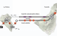 Figura Rosa Vientos Teletransporte Cuantico
