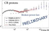 Dibujo20121109 Fermi-LAT data limb earth broken power-law for cr protons
