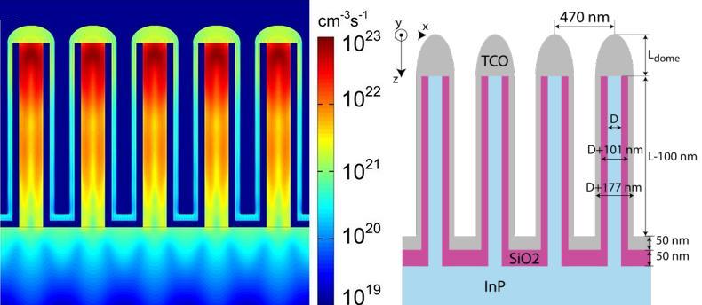 Dibujo20130117 Electromagnetic modeling