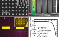 Dibujo20130117 InP Nanowire Array Solar Cells Exceeding the Ray Optics Limit