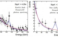 Dibujo20130206 earth limb - sun - fermi-LAT photon spectrum - line 130 GeV
