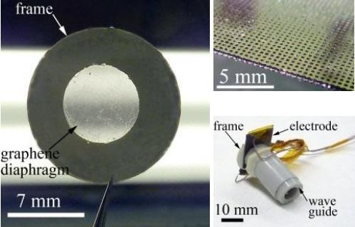 Dibujo20130330 graphene diaphragm for loudspeakers