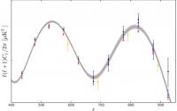 Dibujo20130405 cmb multipole spectrum 400 -1000 wmap-9 black vs planck red