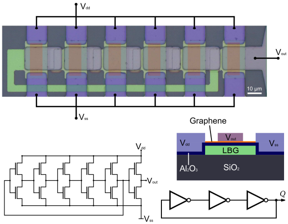 Dibujo20130424 optical micrograph integrated ring oscillator - circuit diagram - single graphene inverter