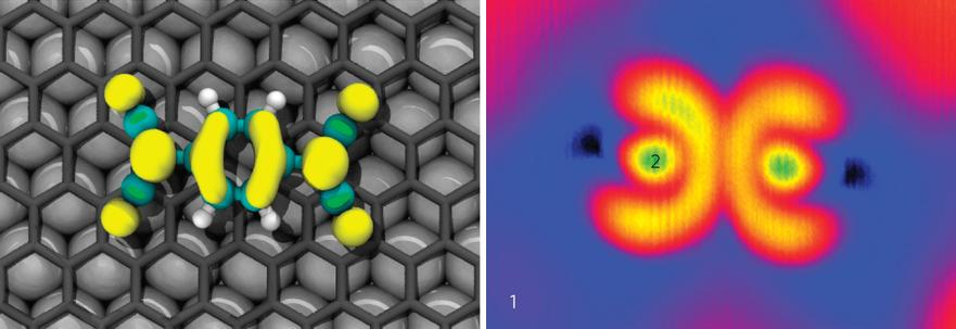 Dibujo20131011 Magnetic moment and Kondo resonance for individual TCNQ molecules