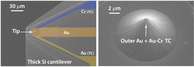 Dibujo20130616 Nanoscale thermocouple probes