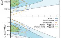 dibujo20130628neutrino-mass-limits-planck-bao-wigglez