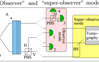 Dibujo20131025 details of the experiment - observer vs superobserver settings