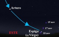 Dibujo20131115 ISON comet - osa mayor - espiga - marte