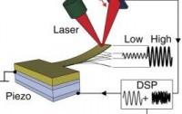 Dibujo20131118 piezo laser diode computer