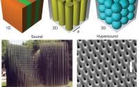 Dibujo20131119 Phononic crystals - sound and heat revolutions in phononics - nature12608-f2