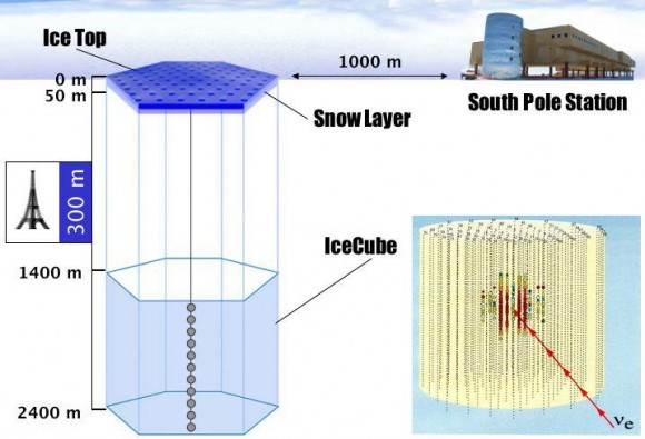 Dibujo20131127 ice cube - south pole - electronic neutrino