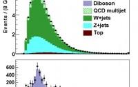 Dibujo20131103 cdf dijet anomaly - metjj_cdf10fb