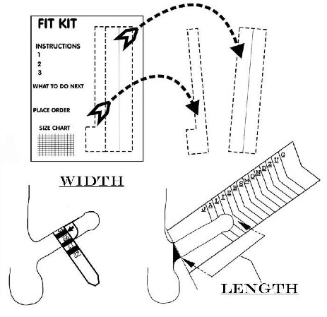 Dibujo20131204 fit kit - penile width and length measurement
