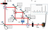 Dibujo20131226 detailed experimental setup - PRL