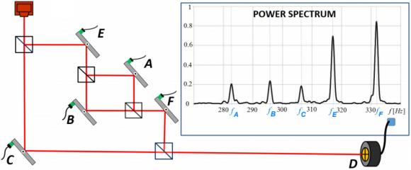Dibujo20131226 non-paradoxical result - weak measurement - experimental setup - PRL