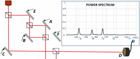 Dibujo20131226 paradoxical result - weak measurement - experimental setup - PRL