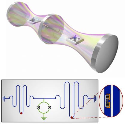 Dibujo140221 dynamical casimir effect - bipartite entanglement