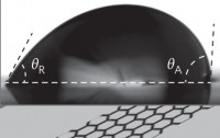 Dibujo20140413 droplet over graphene - small - nature nano
